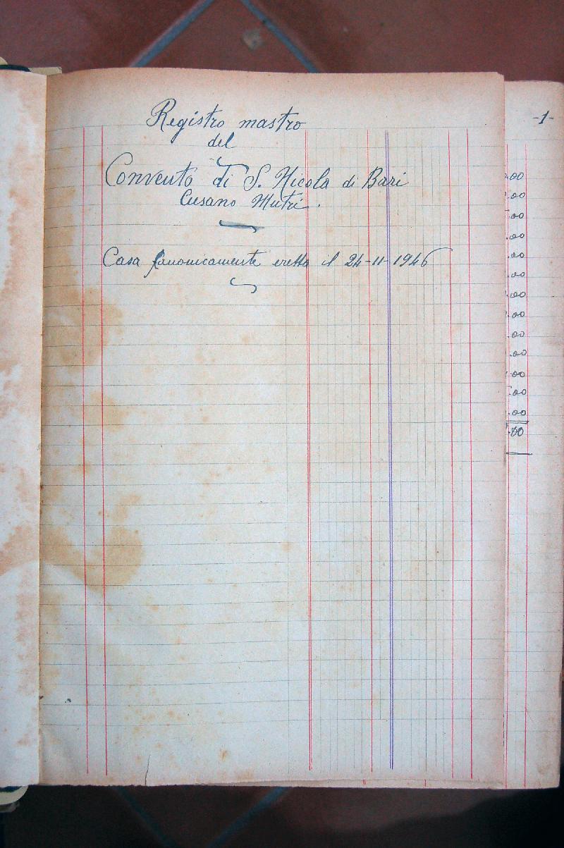 Fondo del convento di San Nicola di Bari <Cusano Mutri>